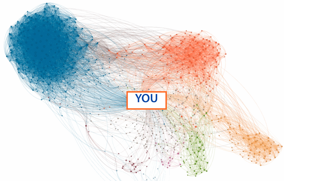 ¿Para qué sirven las redes profesionales?